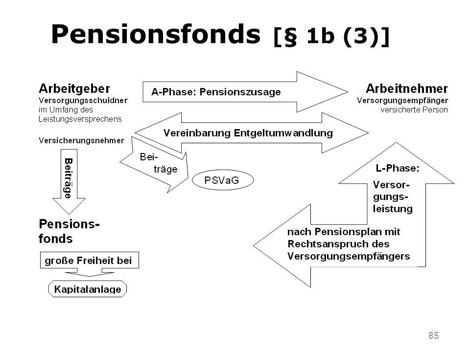 Pensionsfonds [§ 1b (3)] 85